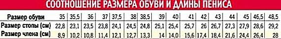 Размер влагалища - womanadvice.ru