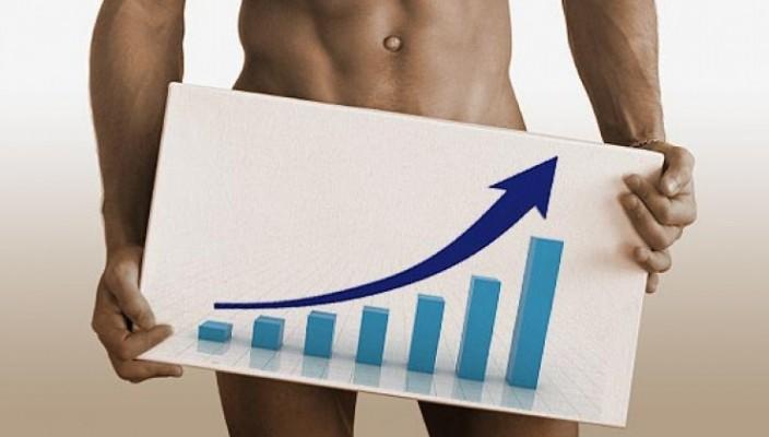 Как быстро увеличить член Увеличение за день неделю месяц