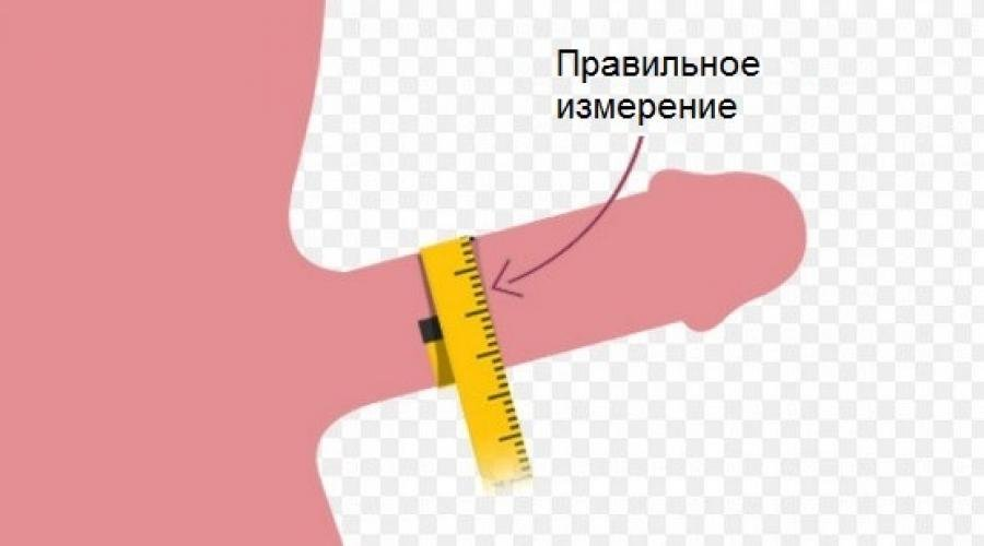 Правильное измерение объема пениса