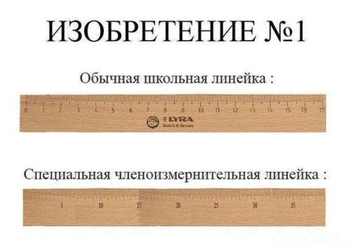 Линейка для измерения пениса